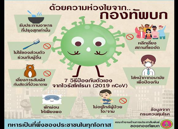 """7 วิธี """"ป้องกันตัวเอง"""" จากไวรัสโคโรนา (2019 nCoV)"""